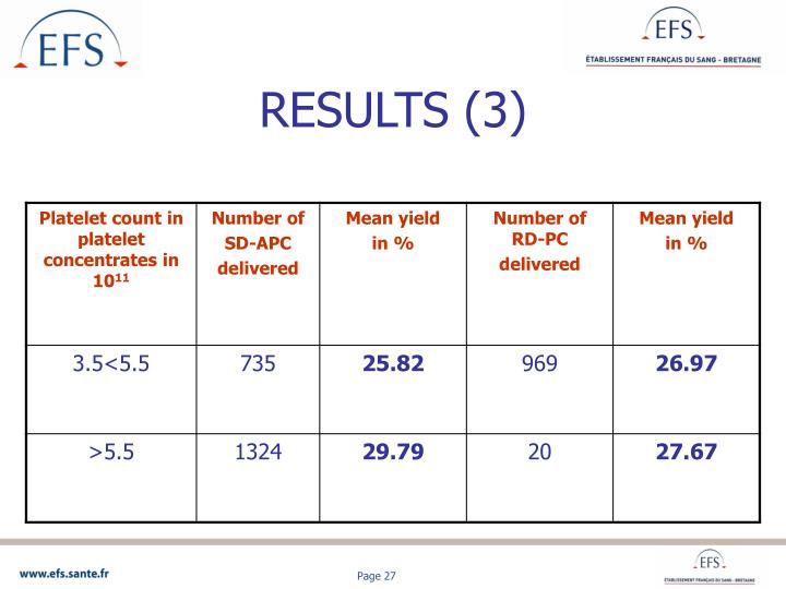 RESULTS (3)