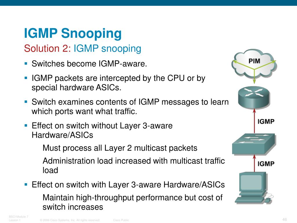 PPT - IP Multicasting: Explaining Multicast PowerPoint