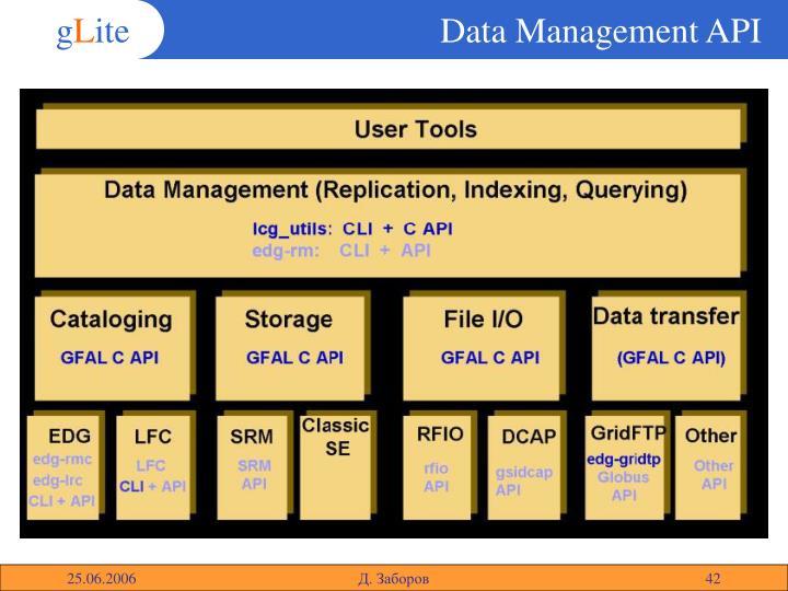 Data Management API