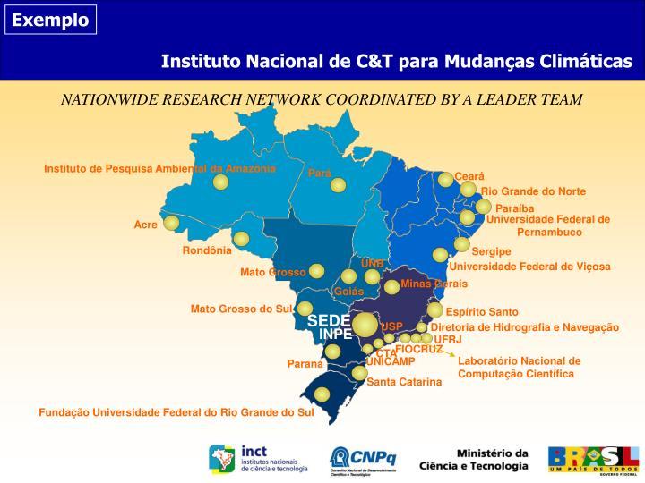 Instituto de Pesquisa Ambiental da Amazônia
