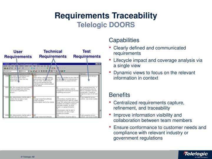 Requirements TraceabilityTelelogic DOORS  sc 1 st  SlideServe & PPT - Telelogic Lifecycle Solutions Connecting People Process and ...