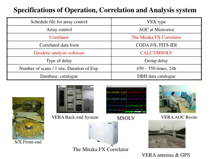 Specifications of Operation, Correlation and Analysis system