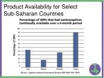 product availability for select sub saharan countries