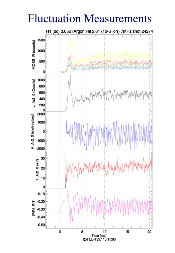 Fluctuation Measurements