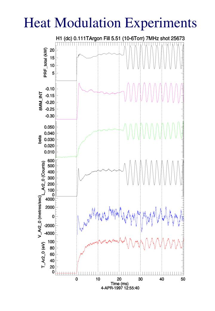 Heat Modulation Experiments