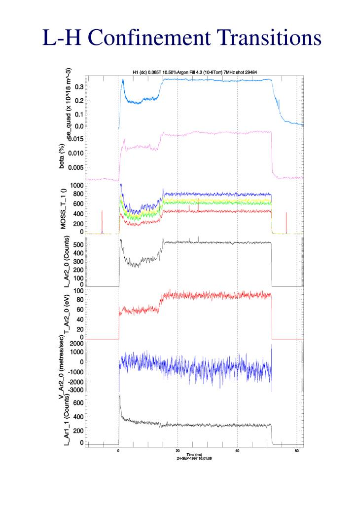 L-H Confinement Transitions