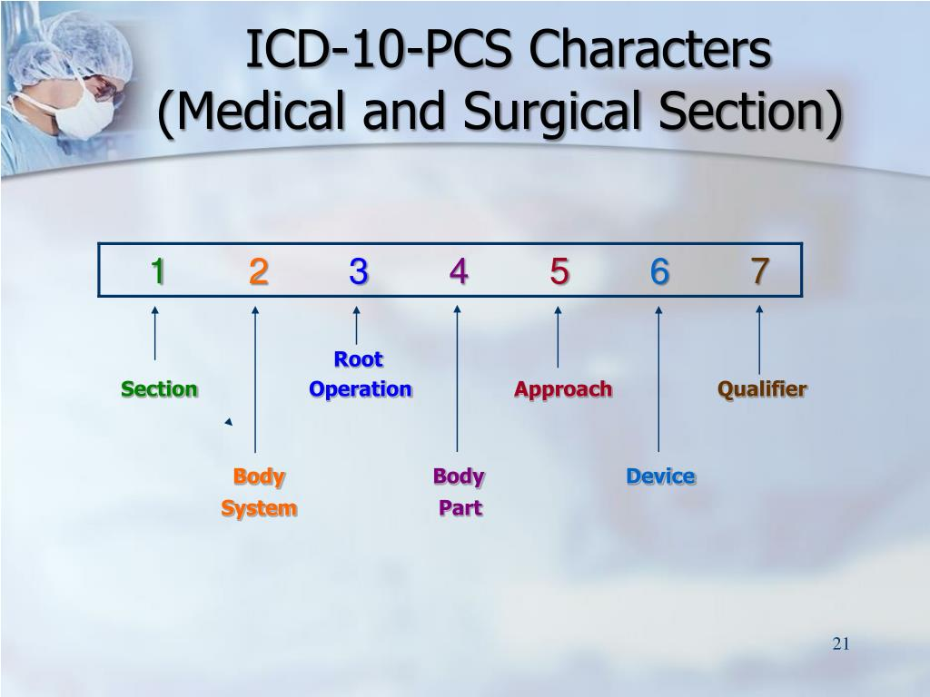 PPT - Clinical Documentation Improvement - Telling The ...
