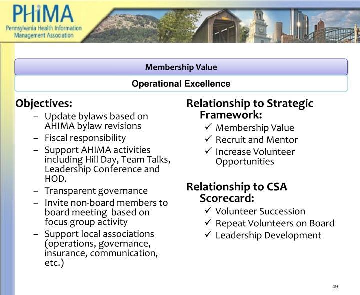 Membership Value