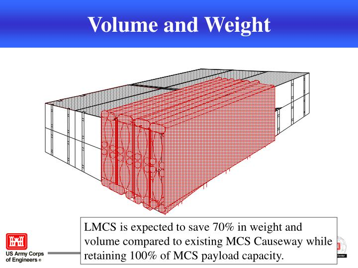 Volume and Weight