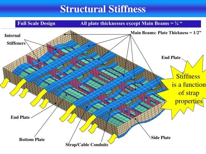 Structural Stiffness