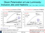 gluon polarization at low luminosity inclusive jets and hadrons 1pb 1 ldt 30pb 1 0 4 p 0 6