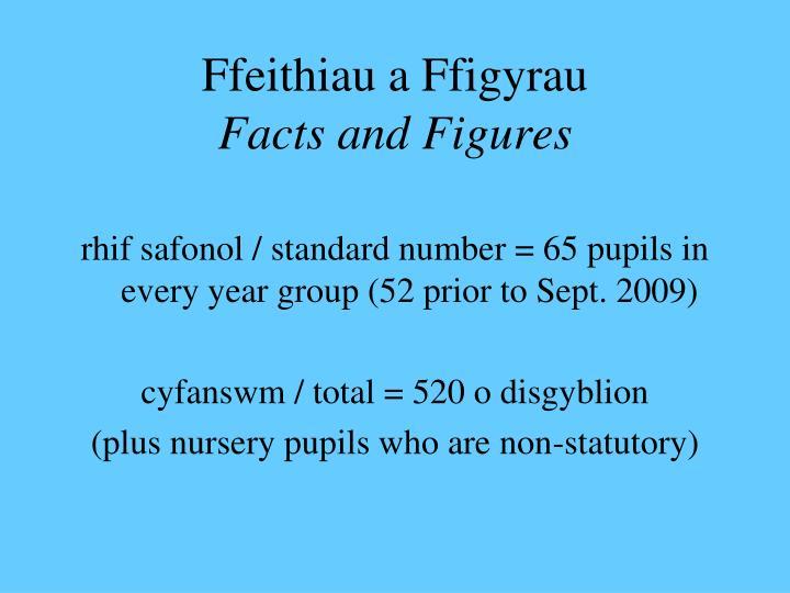 Ffeithiau a ffigyrau facts and figures
