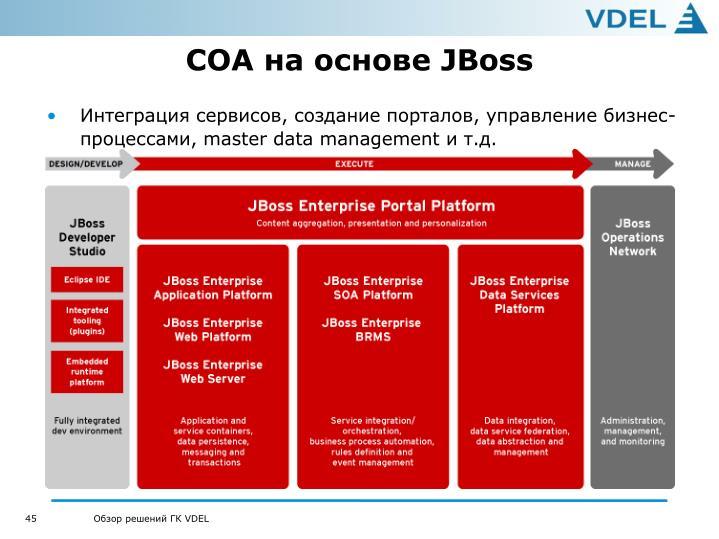 СОА на основе JBoss