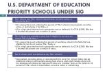 u s department of education priority schools under sig
