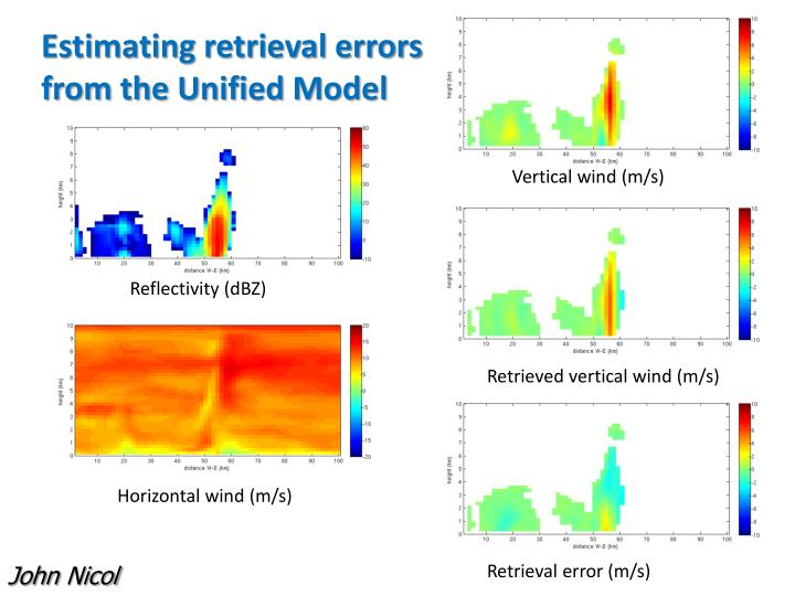 Estimating retrieval errors from the Unified Model