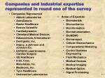 companies and industrial expertise represented in round one of the survey