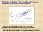 results industry academia agreement distribution of mean ratings of all concepts