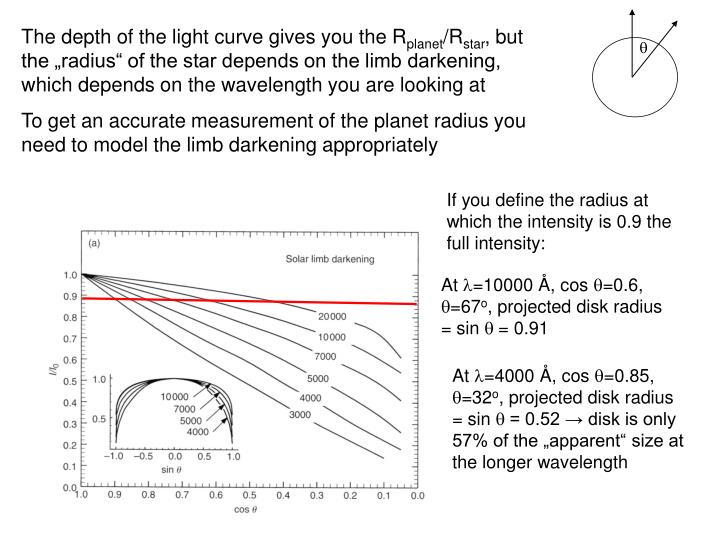The depth of the light curve gives you the R