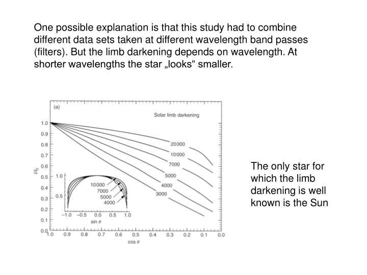 """One possible explanation is that this study had to combine different data sets taken at different wavelength band passes (filters). But the limb darkening depends on wavelength. At shorter wavelengths the star """"looks"""" smaller."""