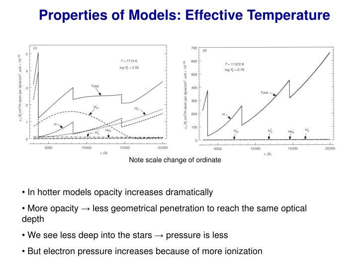Properties of Models: Effective Temperature
