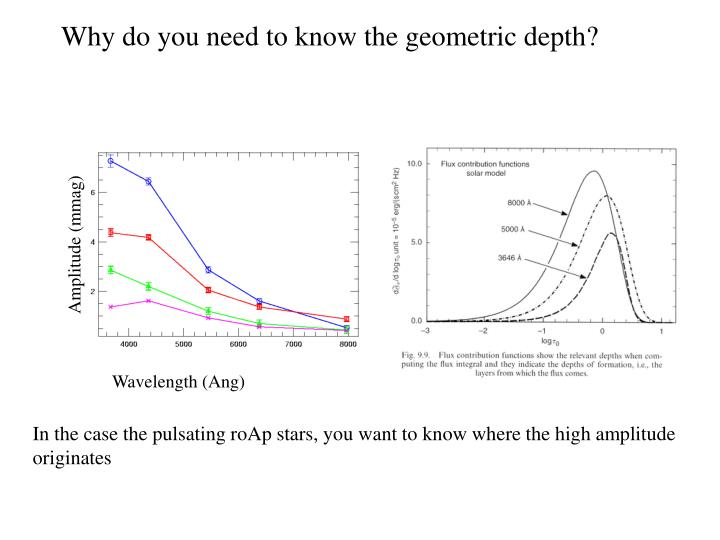 Why do you need to know the geometric depth?