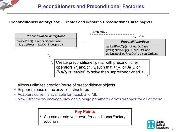 Preconditioners and Preconditioner Factories