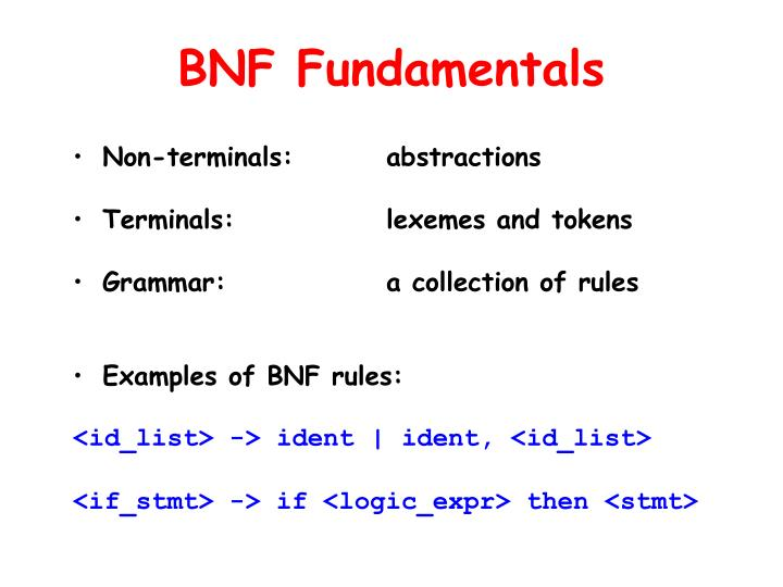 BNF Fundamentals