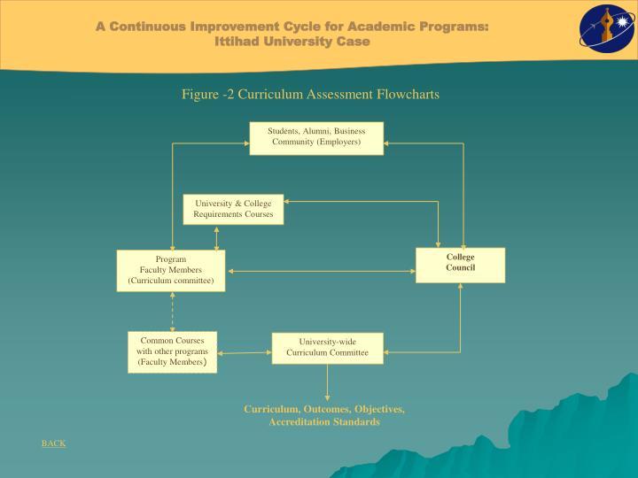 Students, Alumni, Business Community (Employers)