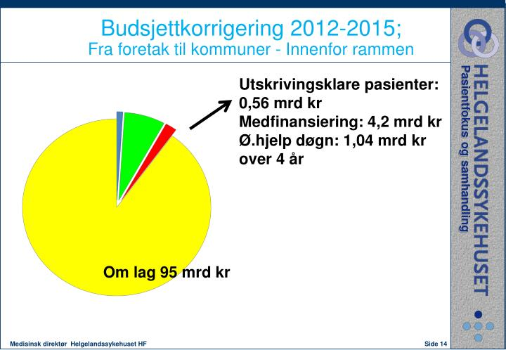 Budsjettkorrigering 2012-2015;