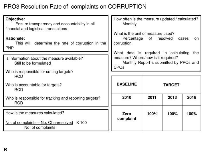 PRO3 Resolution Rate of  complaints on CORRUPTION