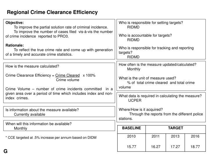 Regional Crime Clearance Efficiency