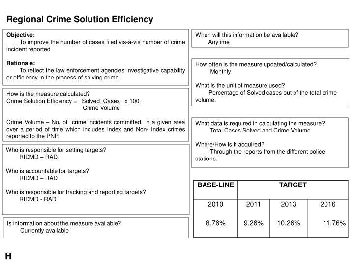 Regional Crime Solution Efficiency