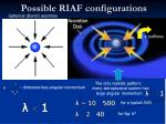 possible riaf configurations