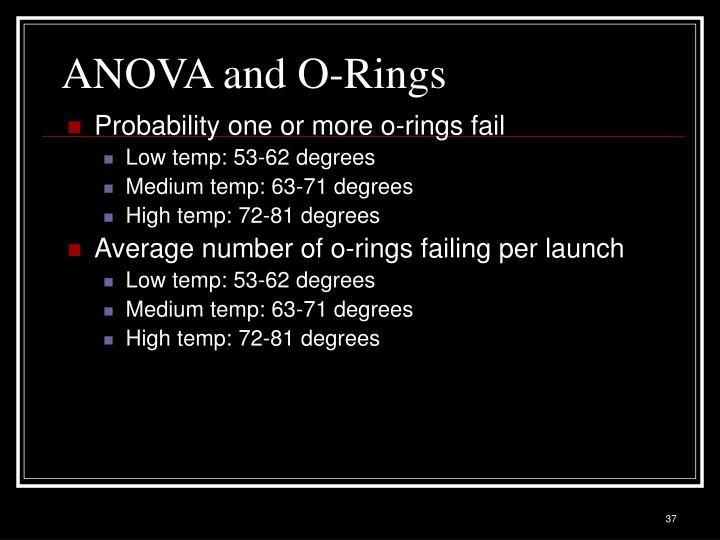 ANOVA and O-Rings