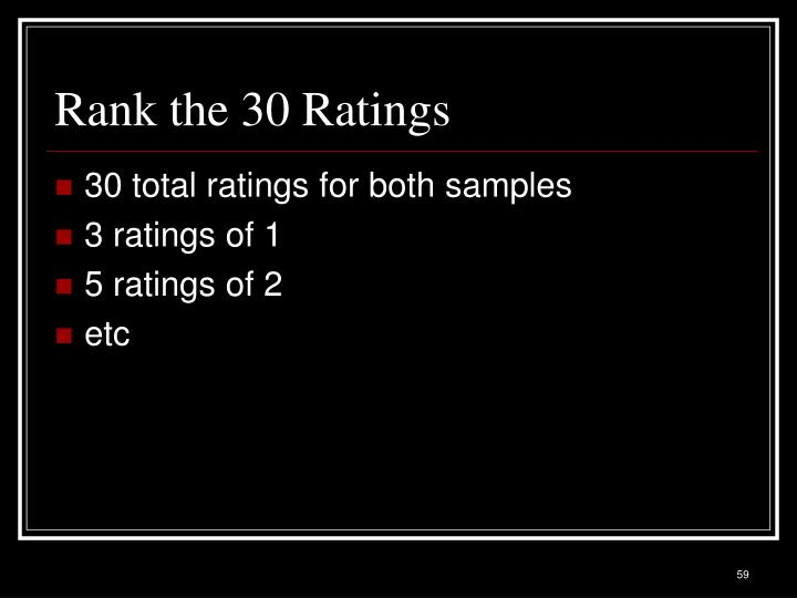 Rank the 30 Ratings