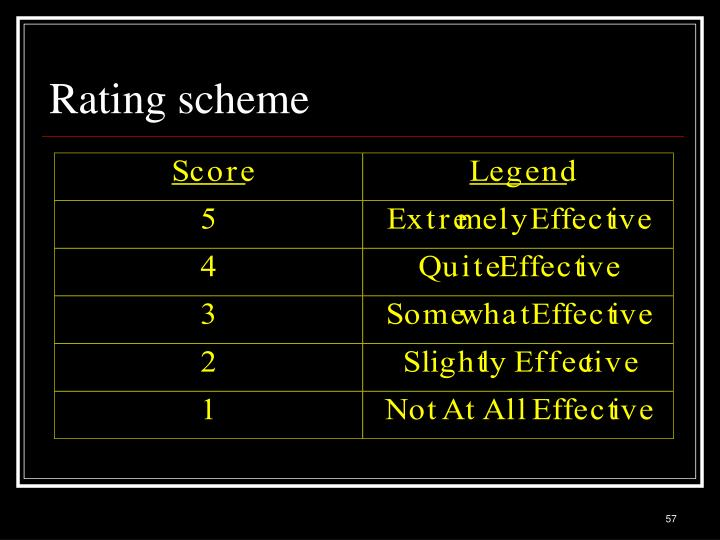 Rating scheme
