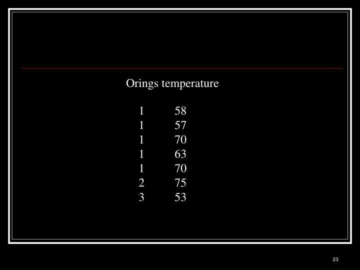 Orings temperature