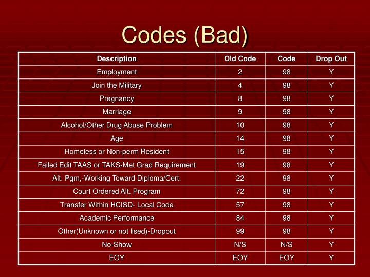 Codes (Bad)