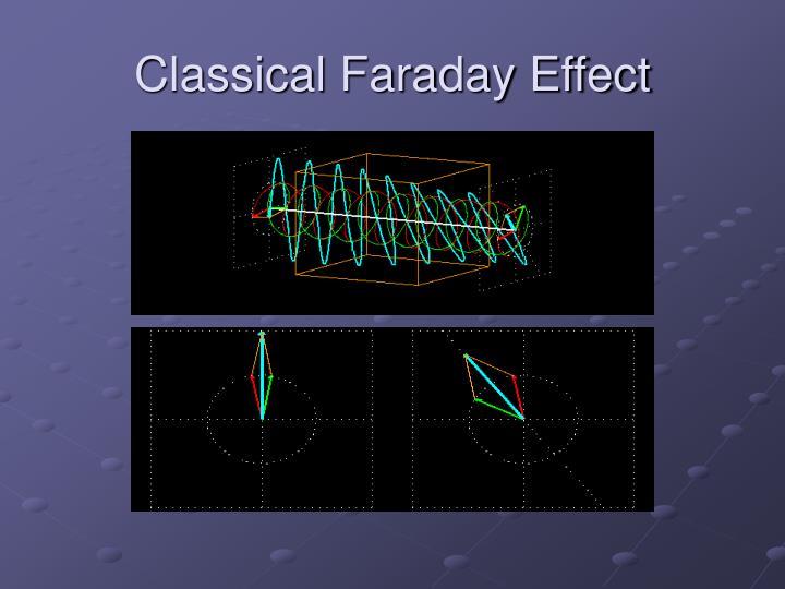 Classical Faraday Effect