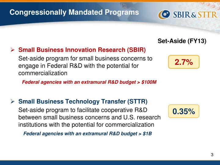 Congressionally mandated programs