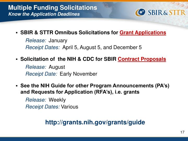 Multiple Funding Solicitations