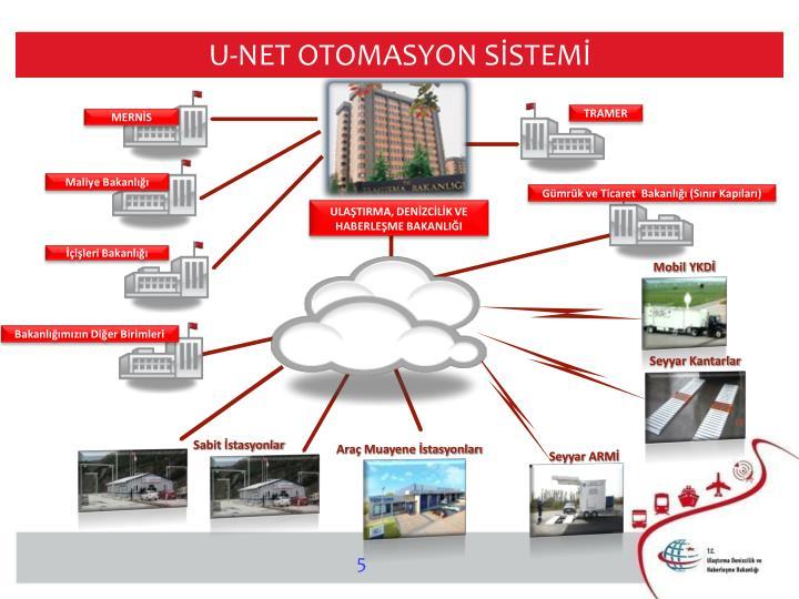 U-NET OTOMASYON SİSTEMİ
