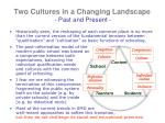 two cultures in a changing landscape past and present