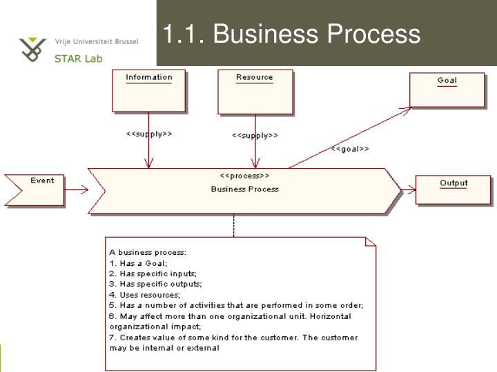 1 1 business process