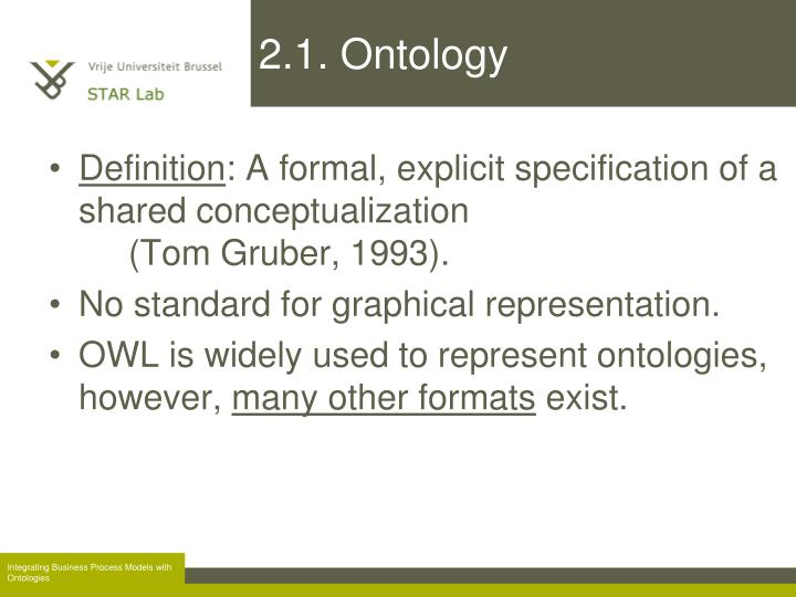 2.1. Ontology