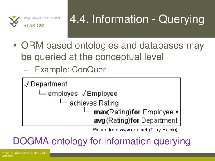 4.4. Information - Querying