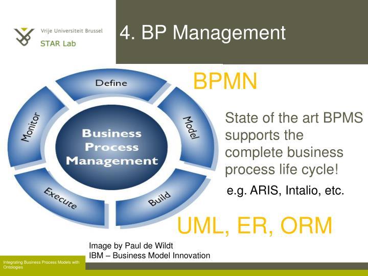 4. BP Management