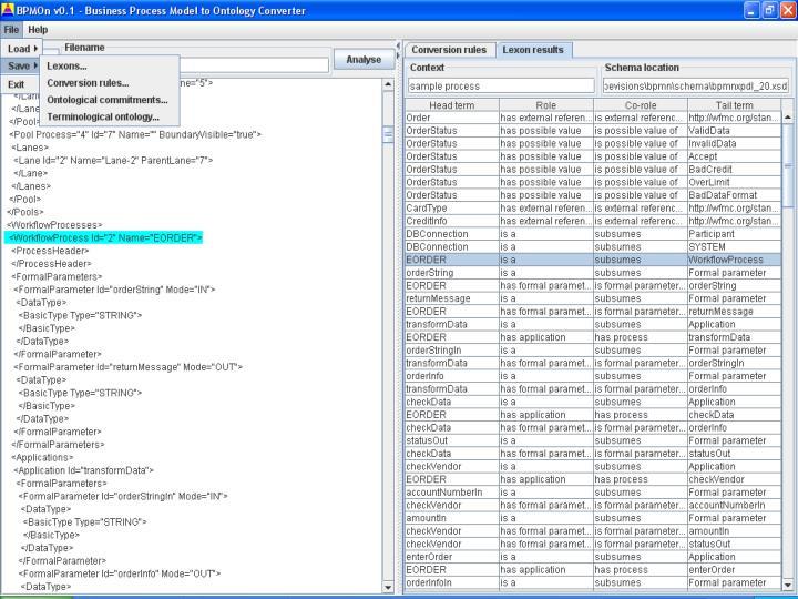 5.5.2. BPMOn Tool