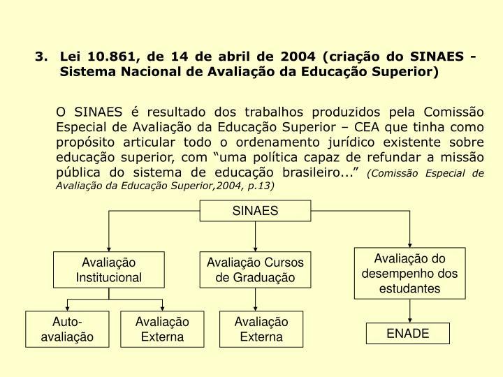 3.Lei 10.861, de 14 de abril de 2004 (criação do