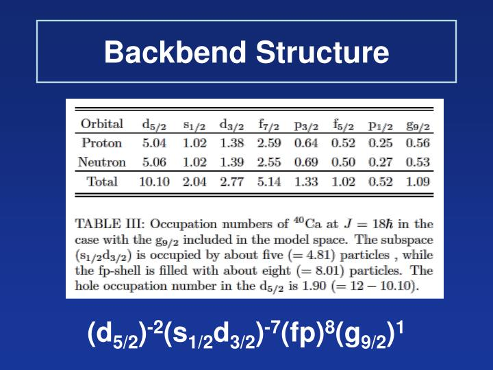 Backbend Structure